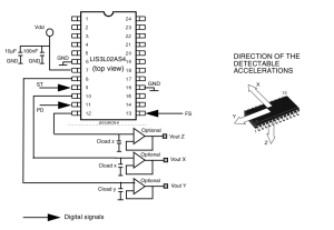Diagram showing how to connect the LIS3L02AS4 accelerometer, from the datasheet