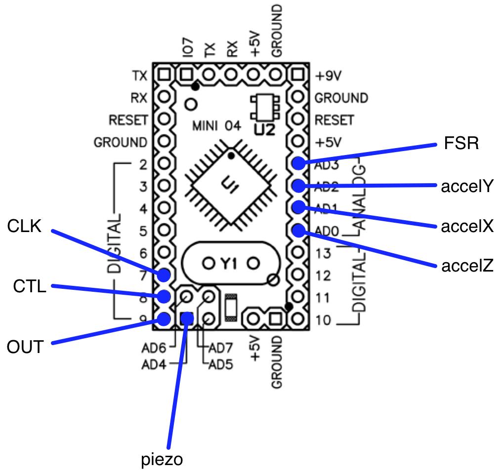 Building A Soprano T Stick Joseph Malloch The Form Below To Delete This Arduino Voltage Divider Circuit Diagram Resources Website
