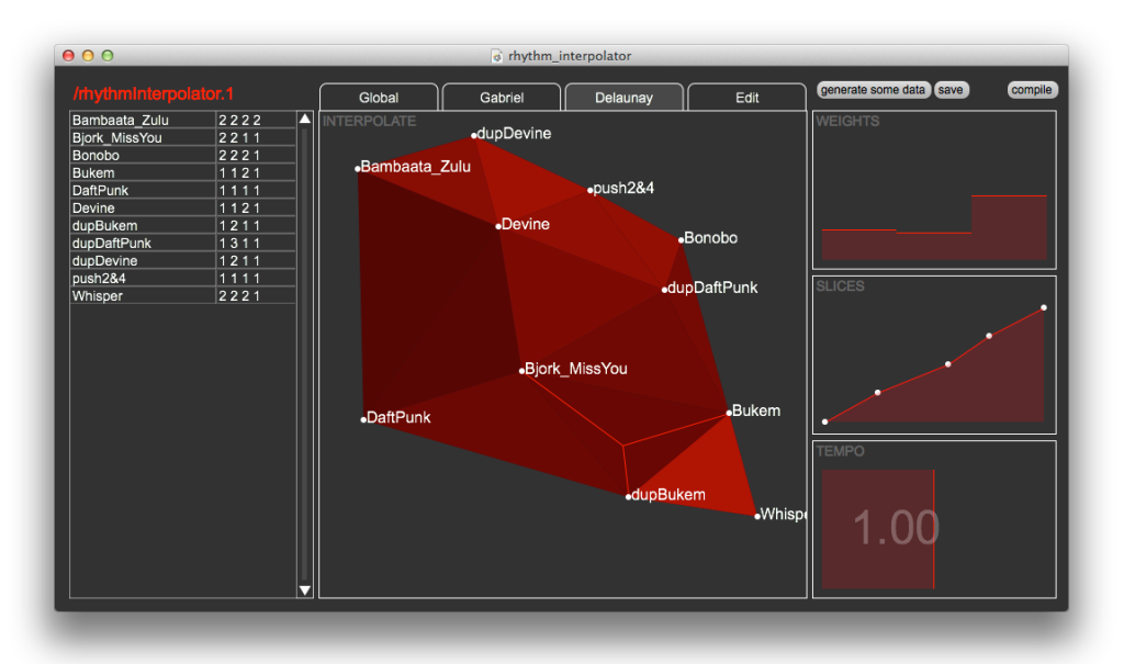 "Rhythm Interpolator GUI in ""Delaunay"" mode – the sample space is tessellated and a maximum of 3 rhythm samples are used to generate the interpolated pattern."