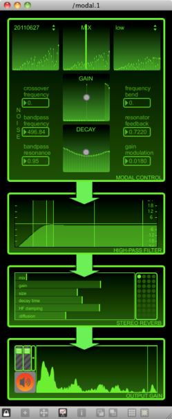 A screenshot of the GUI for the Modal synth used for some T-Stick performances.