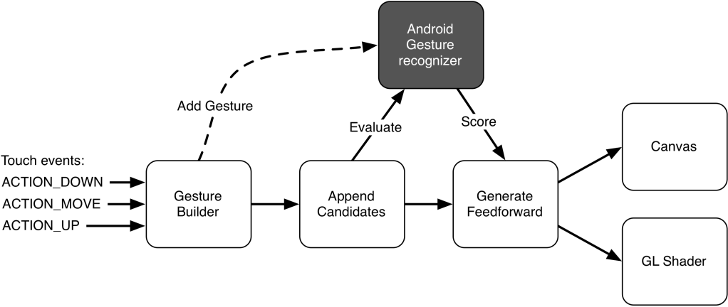 HP_system_diagram